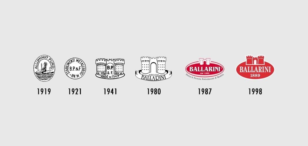BALLARINI – FAMILY-STYLE SINCE 1889
